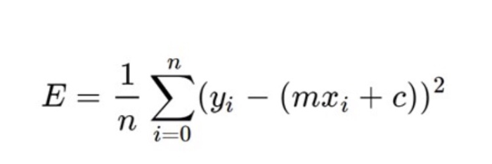Cost Function: Linear Regression