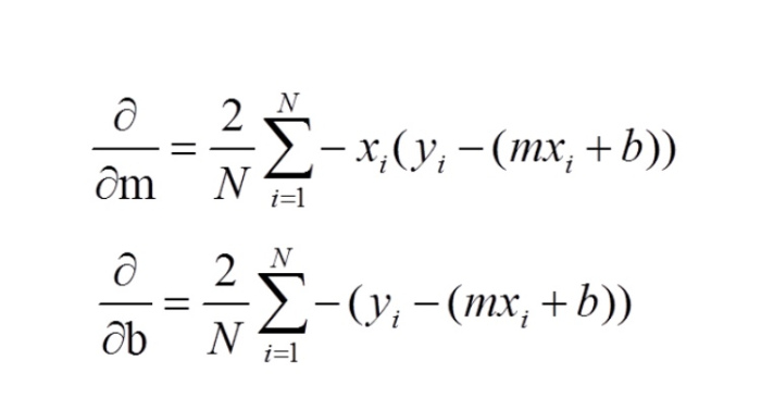 Gradient Descent: Linear Regression