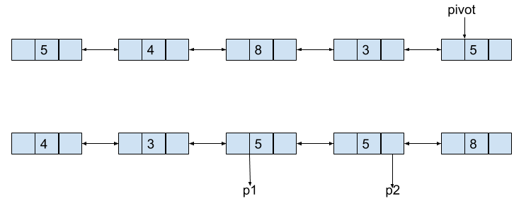 two pivots in QuickSort
