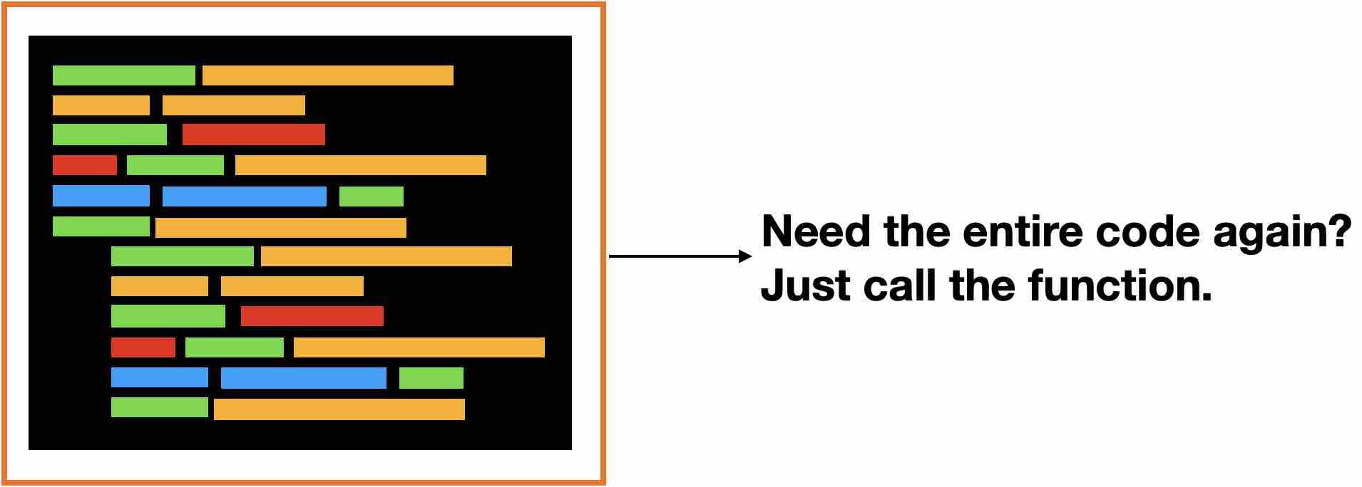 method in Java