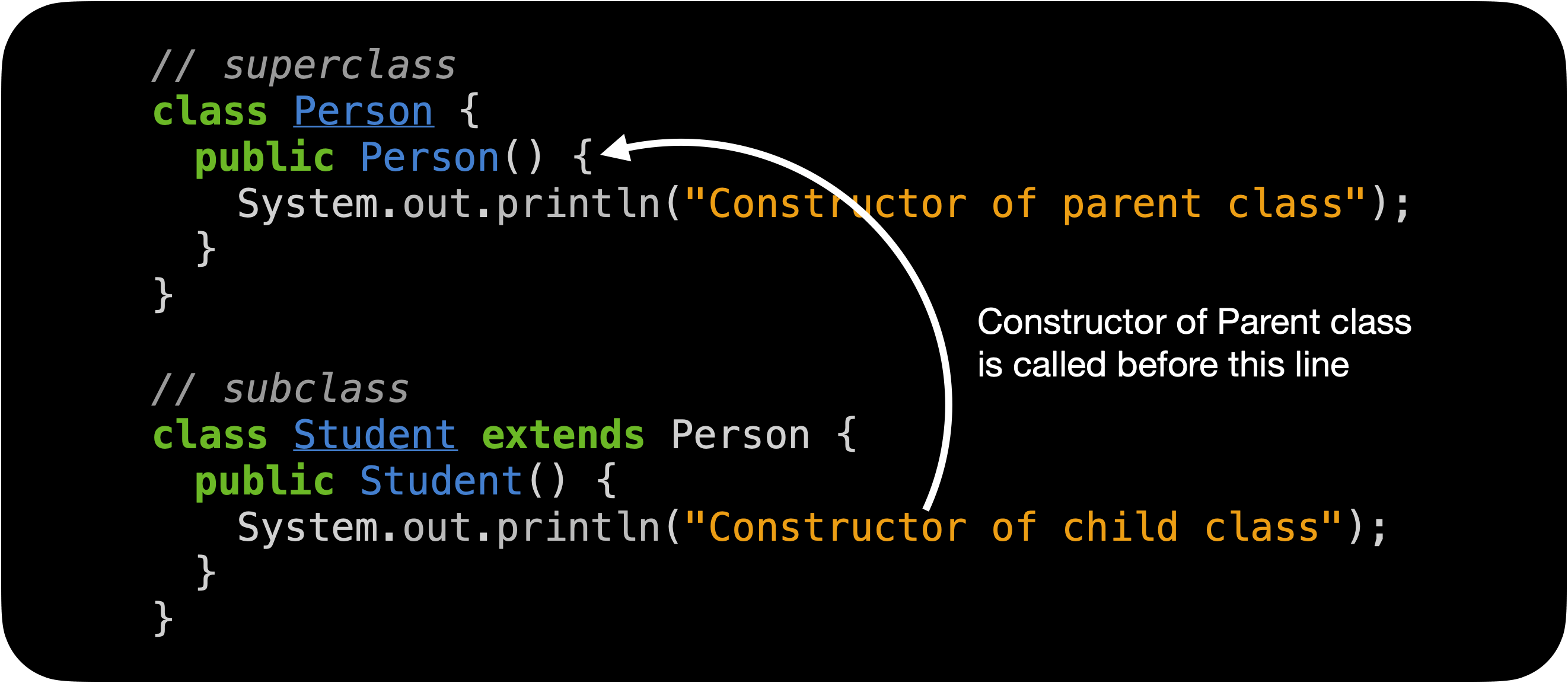 animatic calling of parent constructor in Java