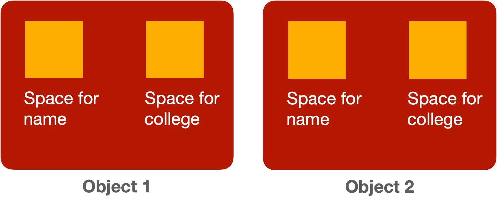 space for variable in Java