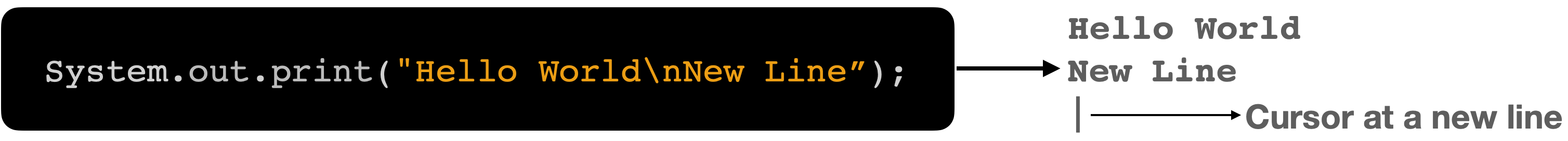 New line in Java