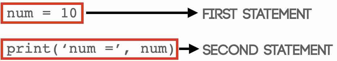 statements in Python