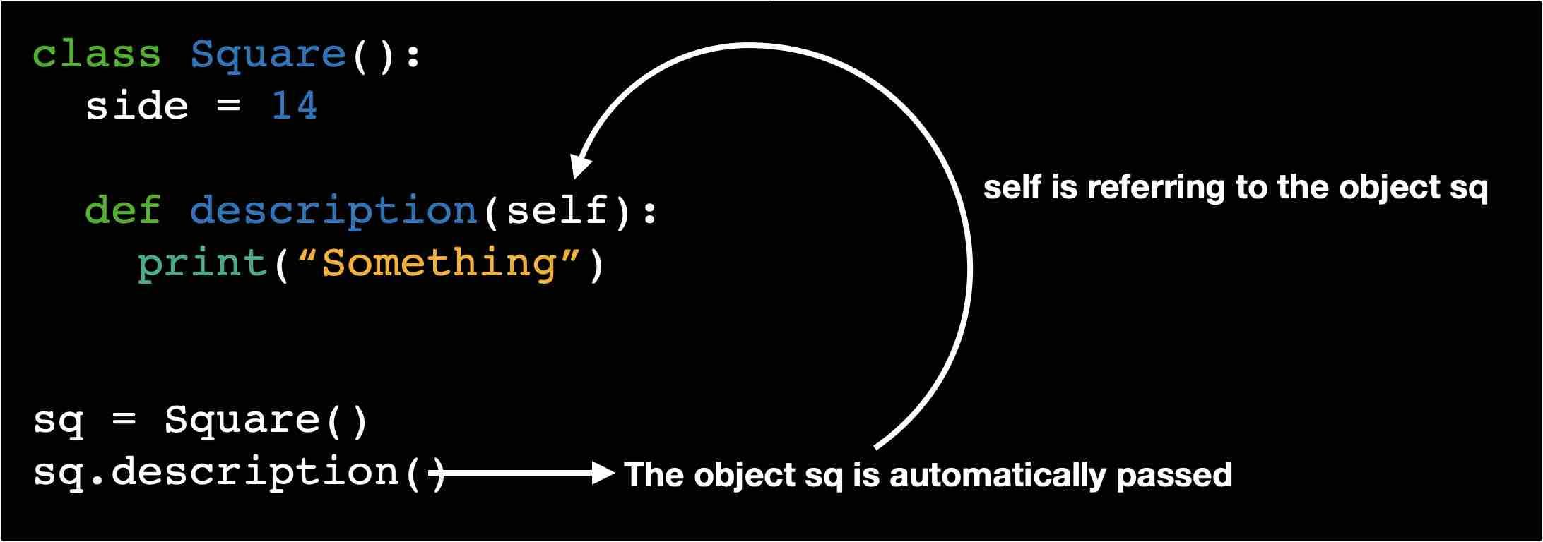 self pointer in Python