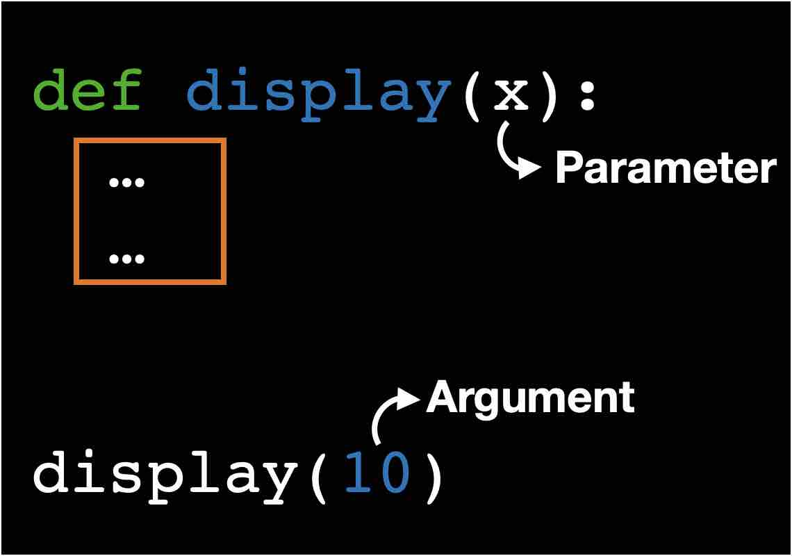 parameter and argument in Python